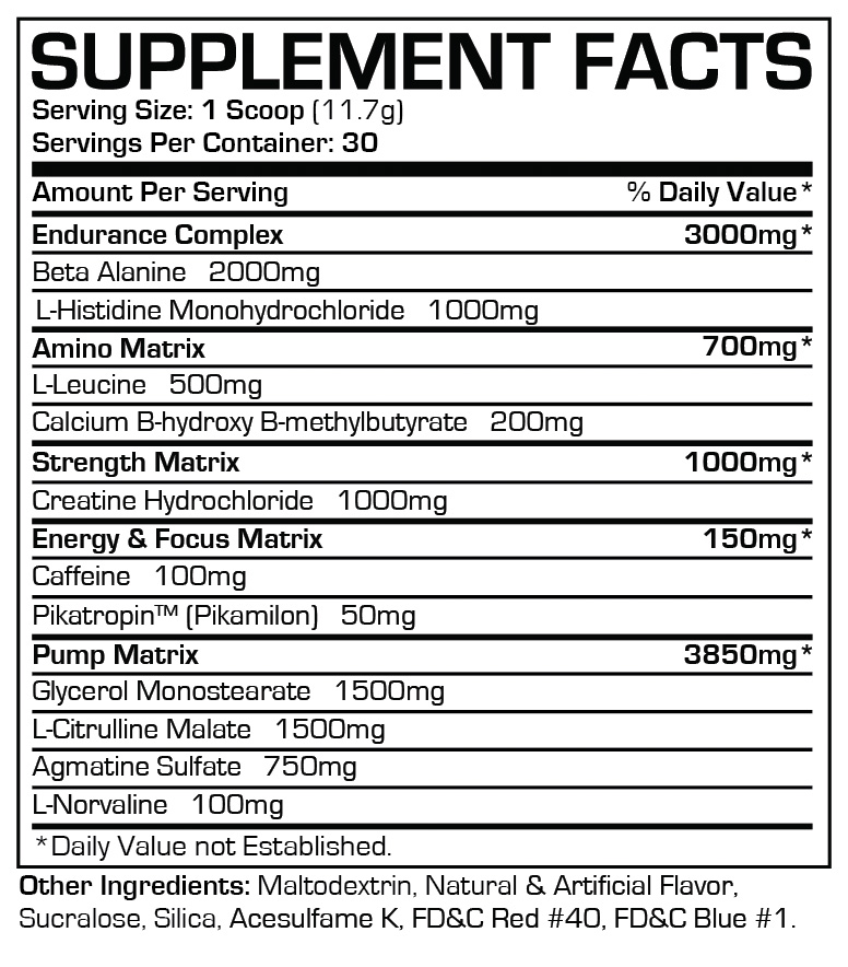 ProSupps Dr Jekyll - Nutrition Panel