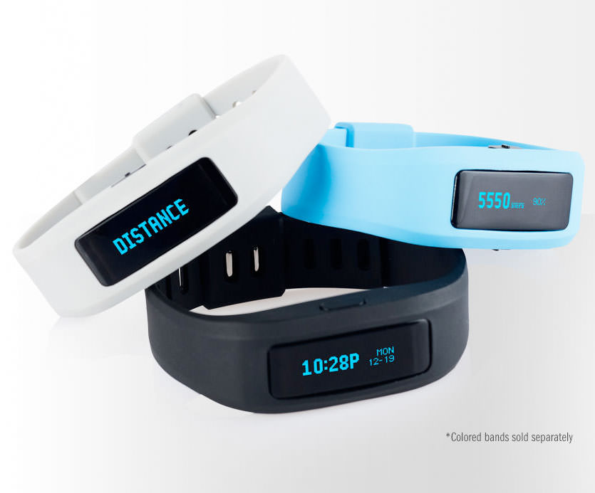 iFit Active - Measurements