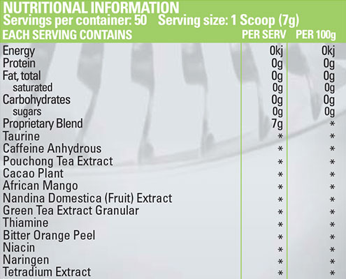 Diet plans endomorphs image 4