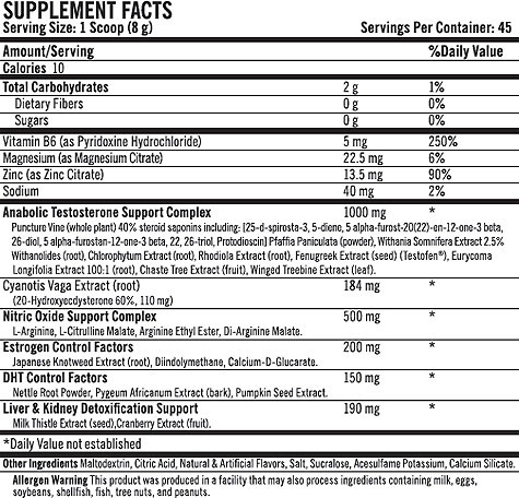 Beast Sports Nutrition Super Test Nutritional Information
