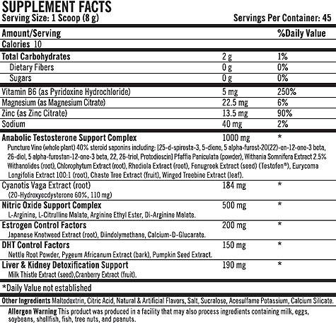Beast Sports Nutrition Super Test Nutritional Information