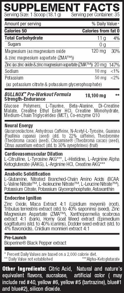 Betabncourt BullNox Androrush Nutritional Information