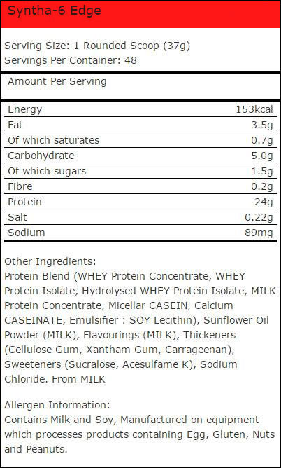 BSN Synthia 6 Edge nutritional information