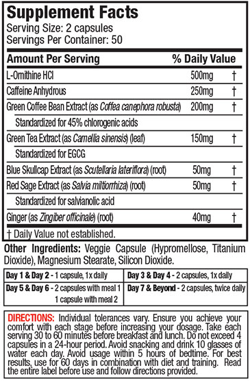 Hydroxycut Hardcore Next Gen Nutritional information
