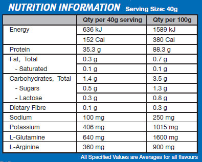 International Protein WPI - Nutrition Facts
