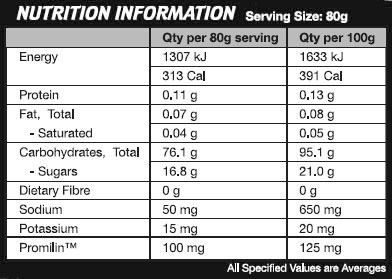 International Extreme Carbs Nutritional Information