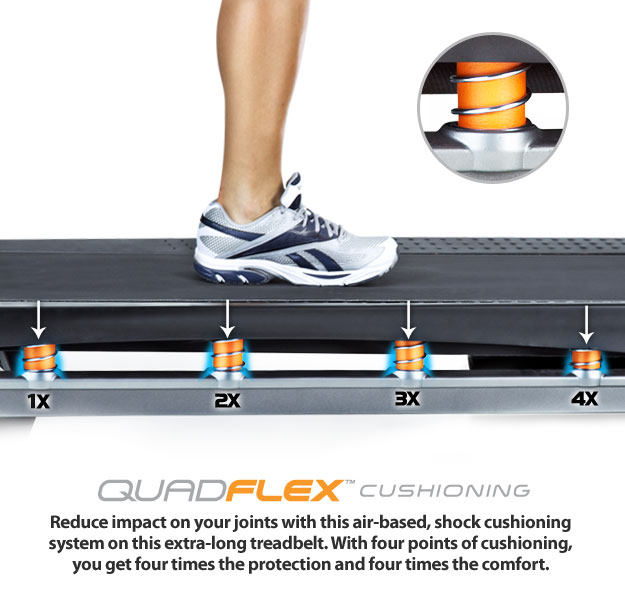 NordicTrack T15.0 Treadmill - QuadFlex Suspension