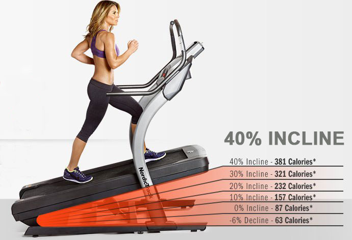 NordicTrack X9i Incline Treadmill - 40% Incline